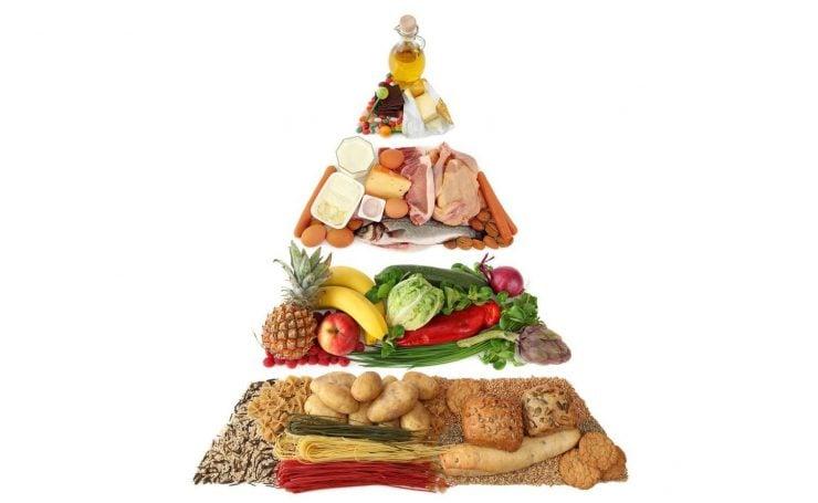 """为什么要提倡""""平衡膳食""""?"""