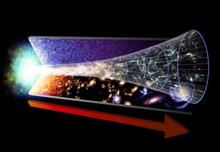 为什么说宇宙有限而无边?