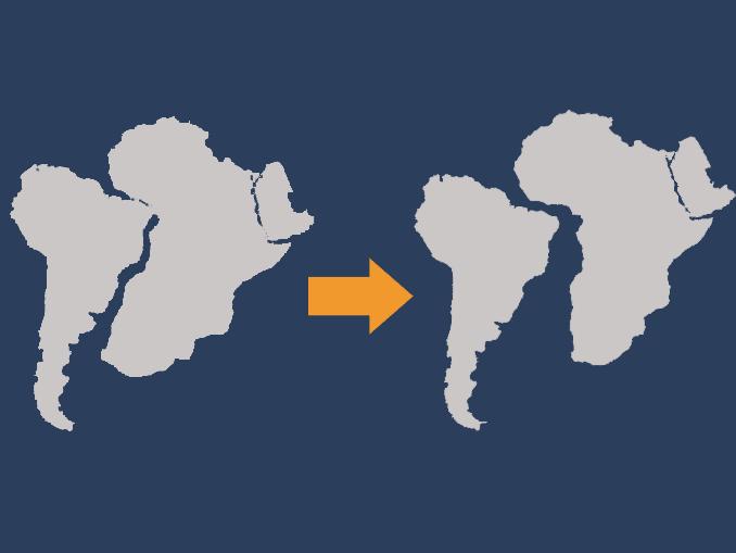 """为什么说""""大陆漂移""""形成了现在的地形构造?"""