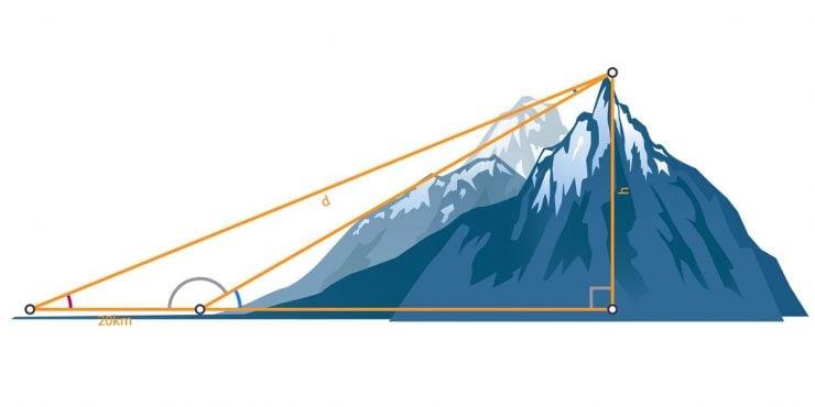为什么测量山的高度要以海平面为标准?