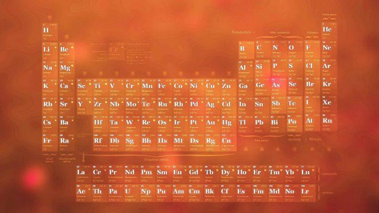 为什么说世界上的东西都是由元素组成的?