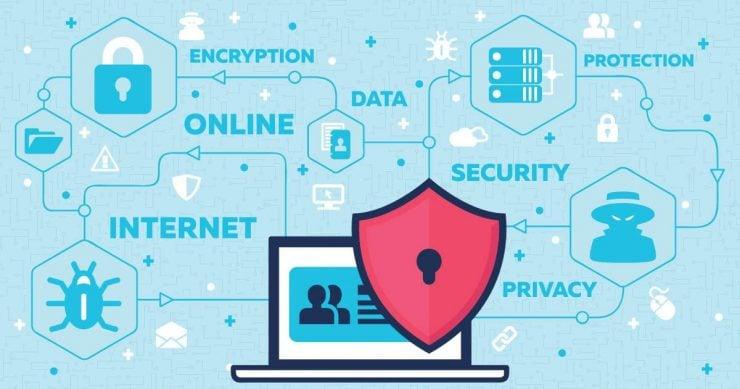 为什么互联网上要设立防火墙?