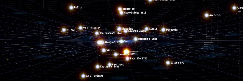 为什么要给星星取名字?